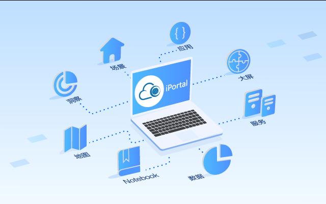 SuperMap iPortal - GIS门户软件平台