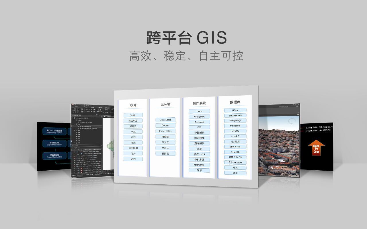 跨平台GIS技术体系